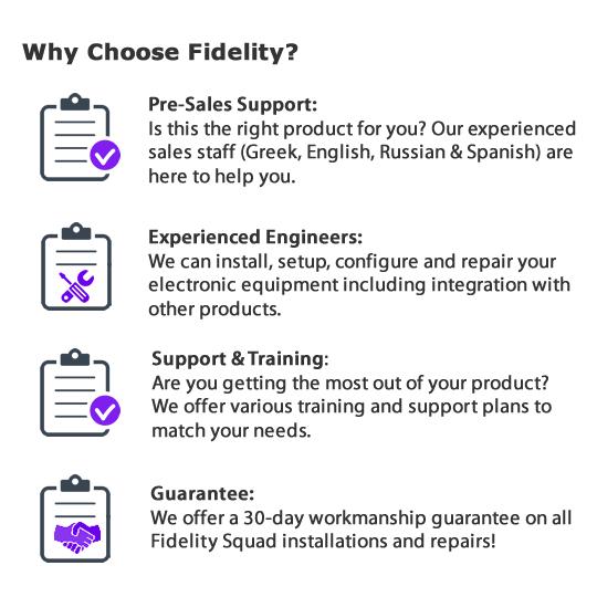 Why Fidelity